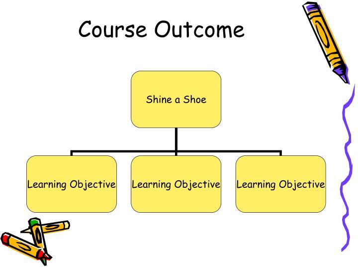 Course Outcome