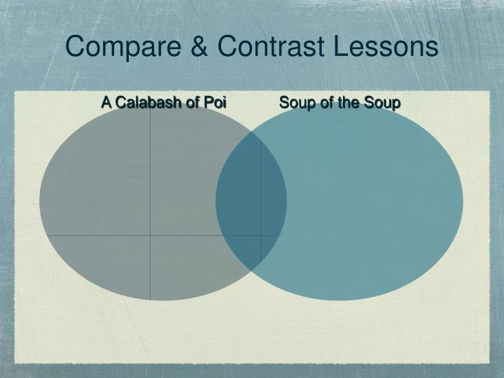 Compare & Contrast Lessons
