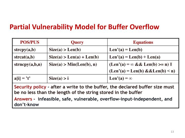 Partial Vulnerability Model for Buffer Overflow