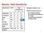 results path sensitivity