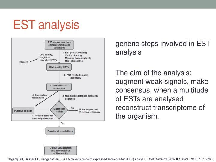 EST analysis