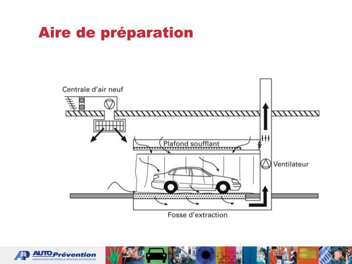 Aire de préparation
