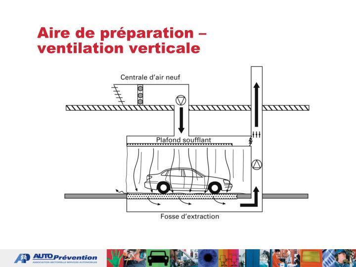 Aire de préparation – ventilation verticale