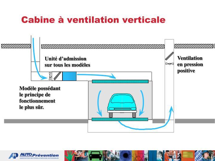 Cabine à ventilation verticale