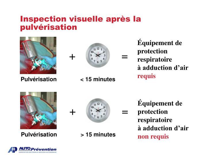 Inspection visuelle après la  pulvérisation