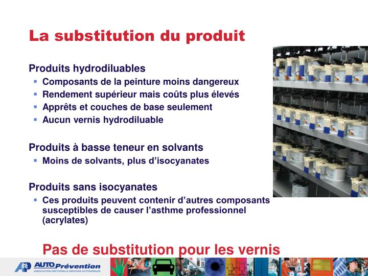 La substitution du produit