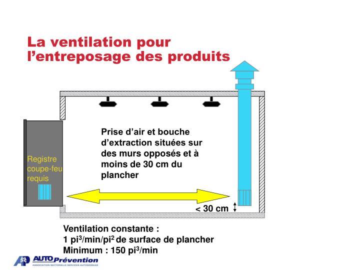 La ventilation pour l'entreposage des produits