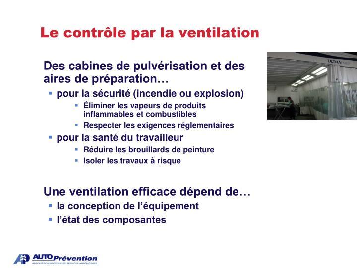 Le contrôle par la ventilation