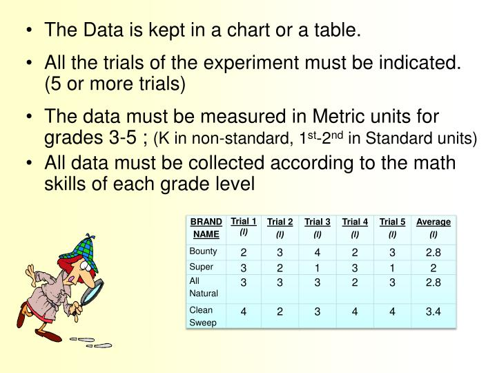 The Data is kept in a chart or a table.