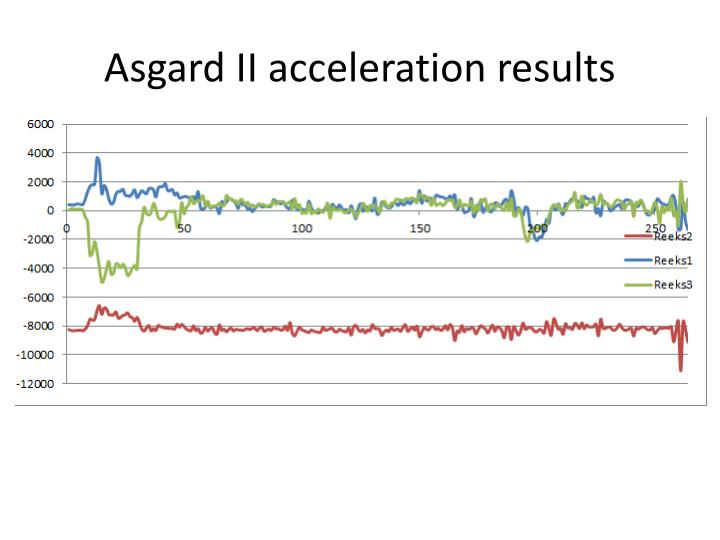 Asgard II acceleration results