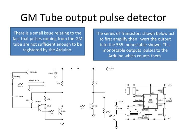 GM Tube output pulse detector