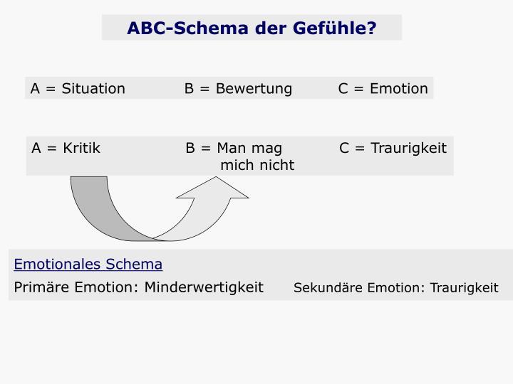 ABC-Schema der Gefühle?