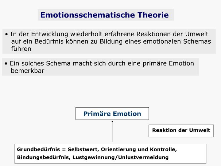 Emotionsschematische Theorie
