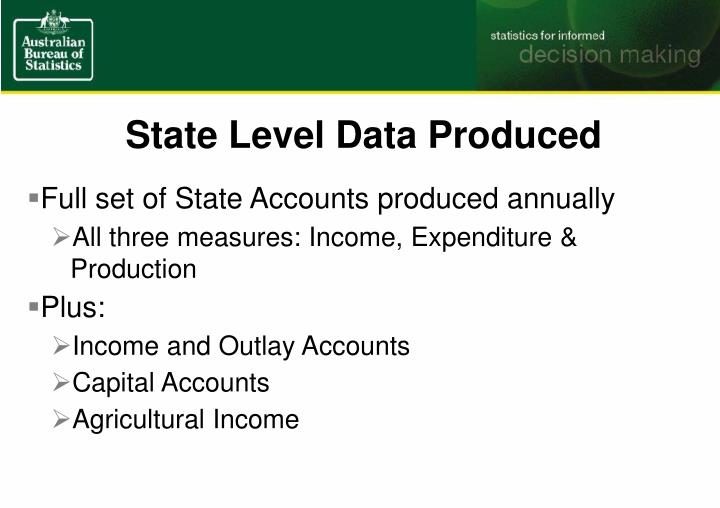 State Level Data Produced