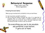 behavioral response stage three level two verbal aggression