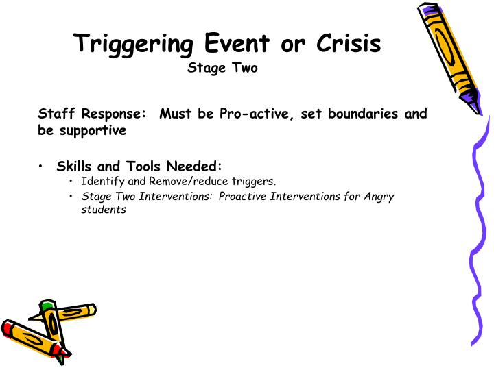 Triggering Event or Crisis