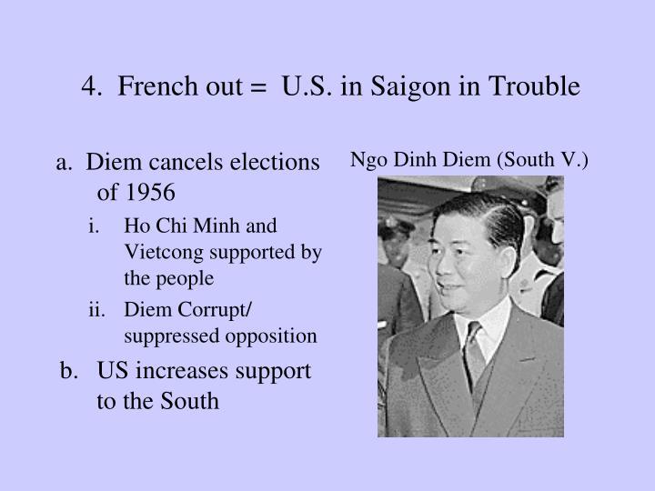 Ngo Dinh Diem&nbspTerm Paper
