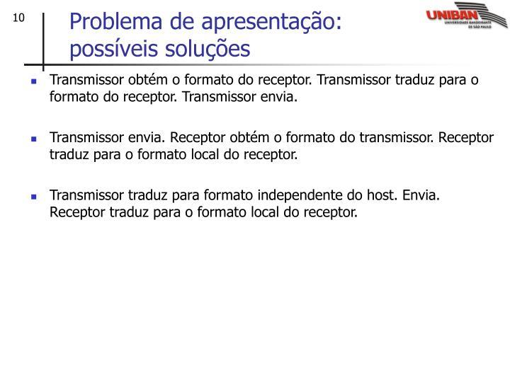 Problema de apresentação: