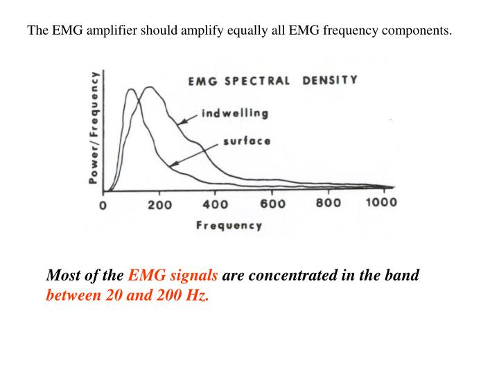 The EMG amplifier should amplify equally all EMG frequency components.
