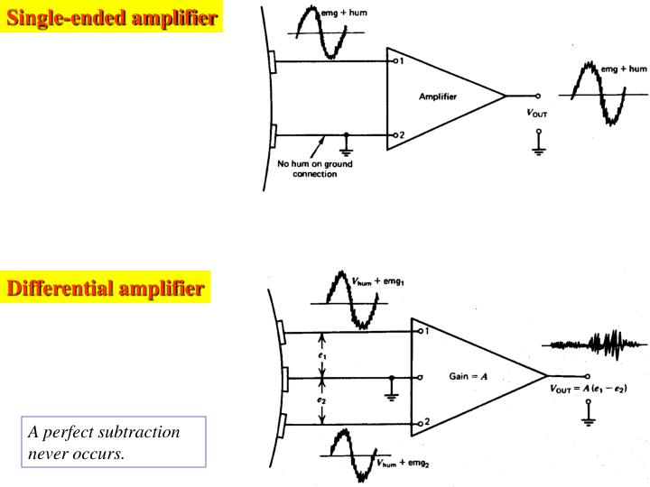 Single-ended amplifier