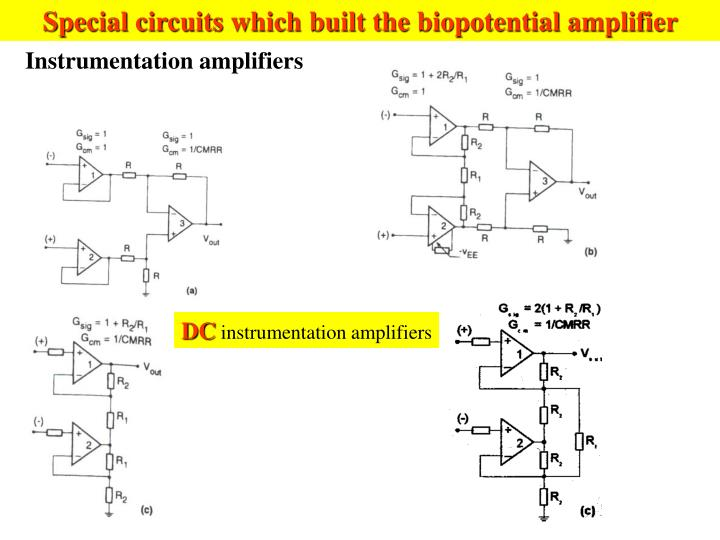 Special circuits which built the biopotential amplifier