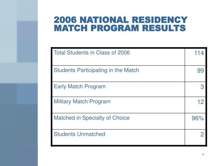 2006 NATIONAL RESIDENCY