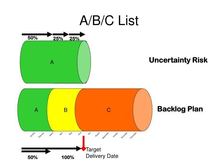A/B/C List