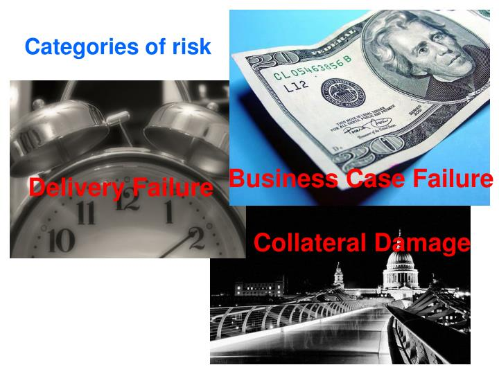 Categories of risk