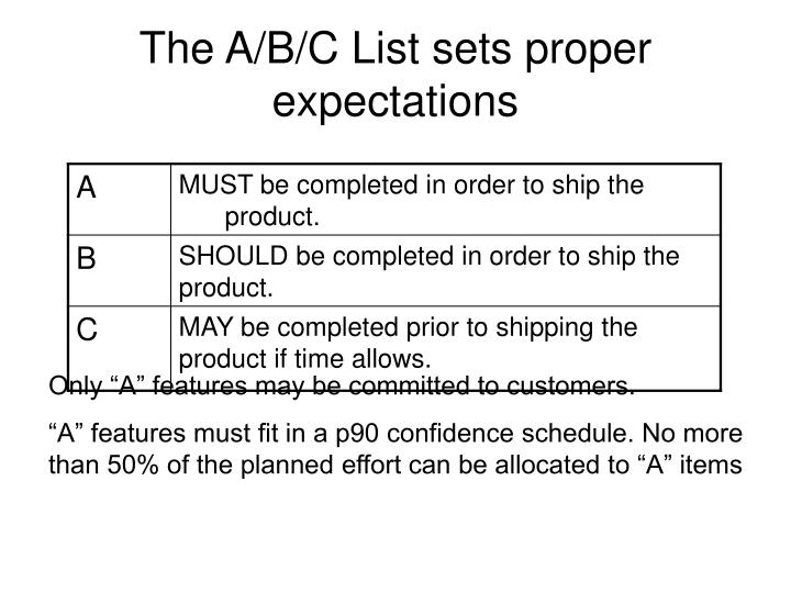 The A/B/C List sets proper expectations