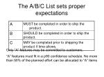 the a b c list sets proper expectations