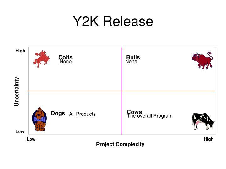 Y2K Release