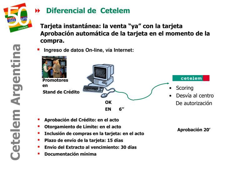 Diferencial de  Cetelem