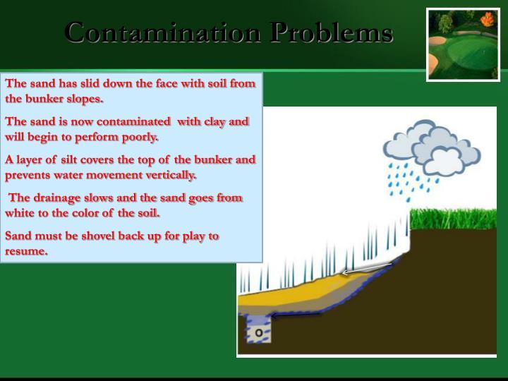 Contamination Problems