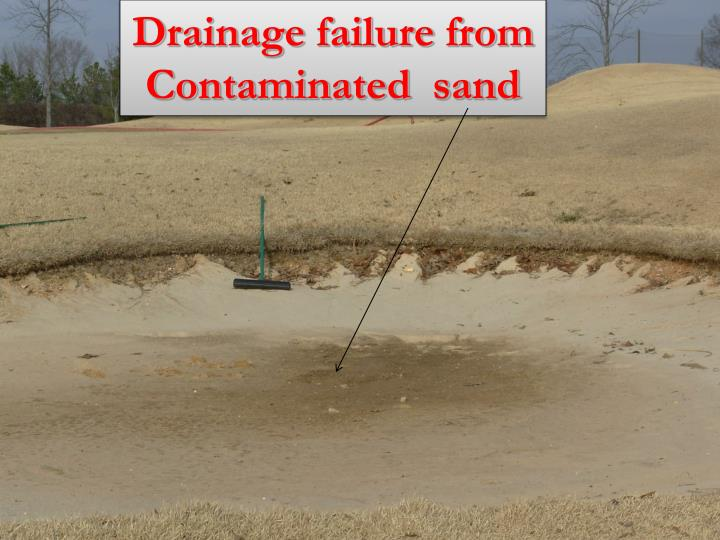 Drainage failure from