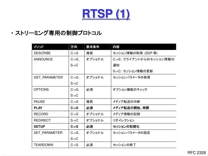 RTSP (1)