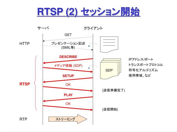 RTSP (2)