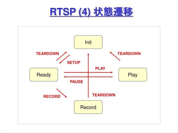RTSP (4)
