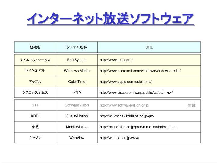 インターネット放送ソフトウェア