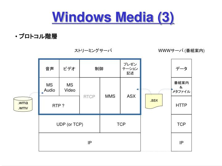 Windows Media (3)