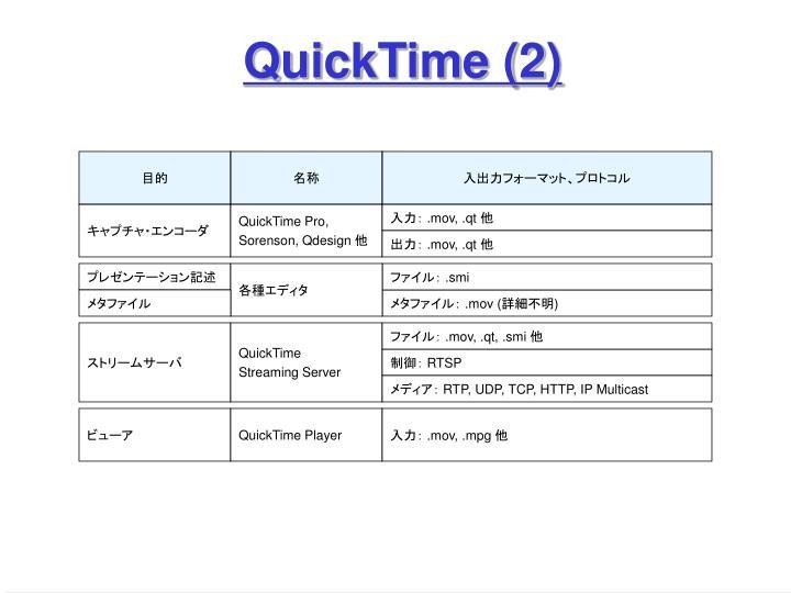 QuickTime (2)