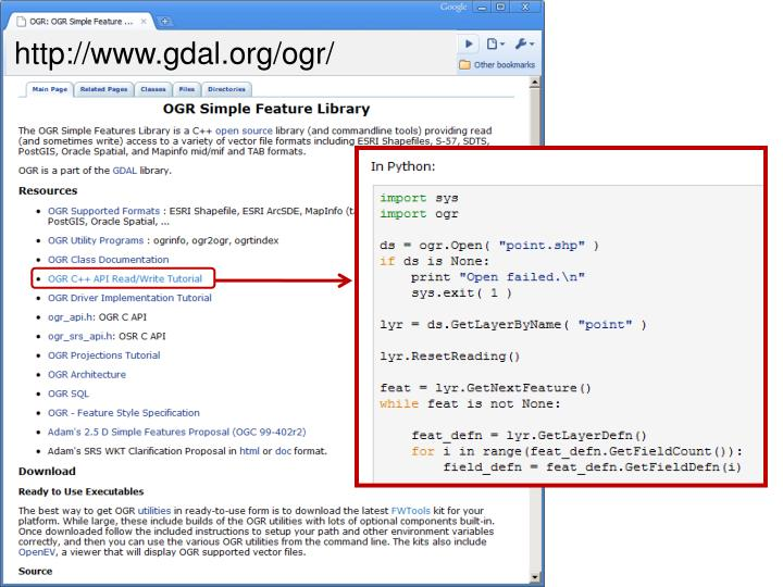 http://www.gdal.org/ogr/