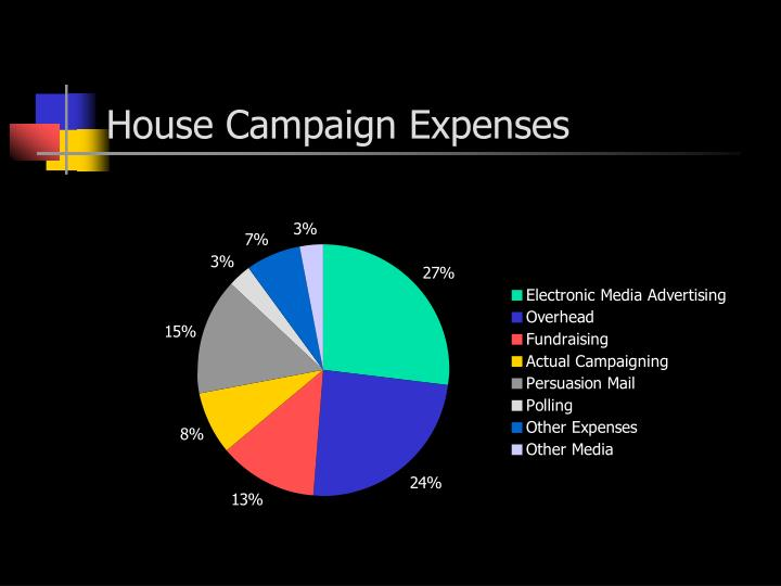 House campaign expenses