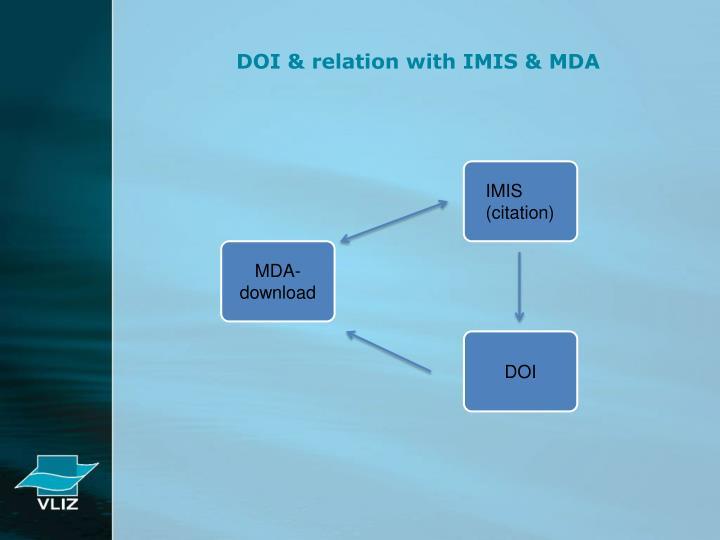 DOI & relation with IMIS & MDA