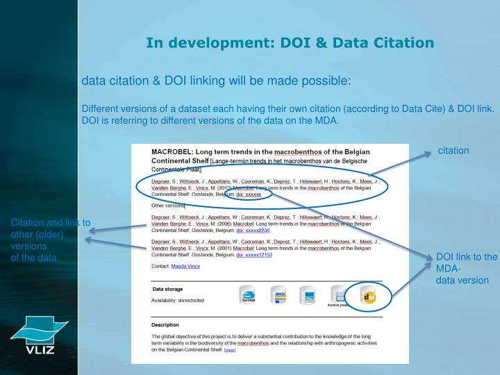 In development: DOI & Data Citation