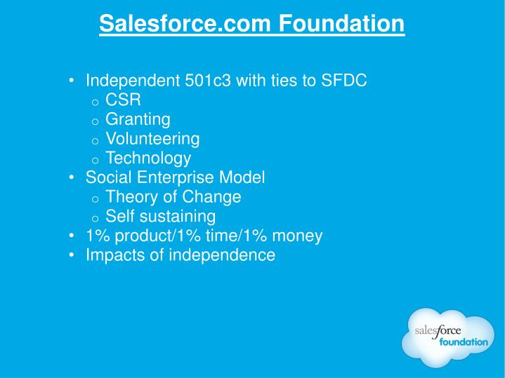 Salesforce.com Foundation