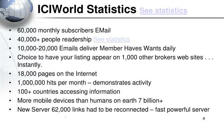 ICIWorld Statistics