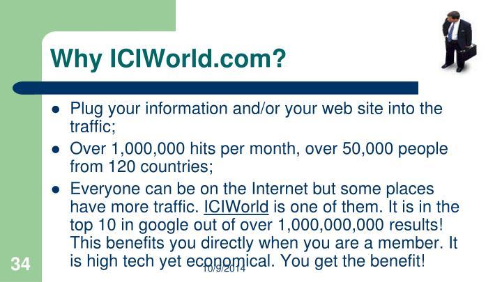 Why ICIWorld.com?