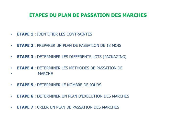 ETAPES DU PLAN DE PASSATION DES MARCHES