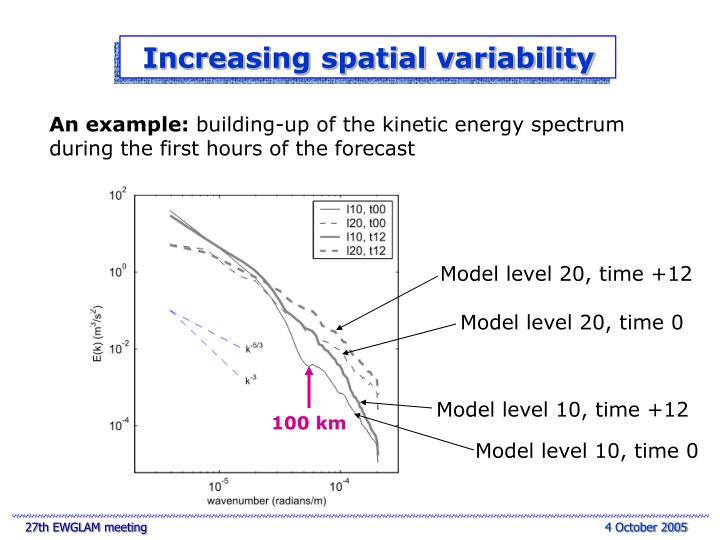 Increasing spatial variability