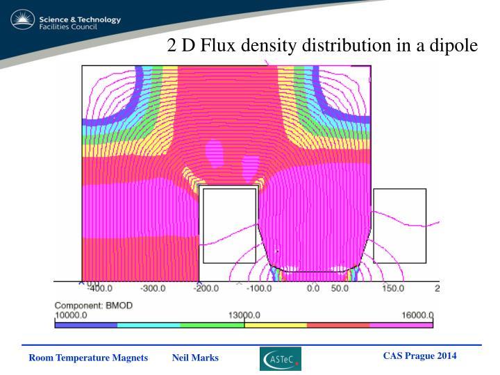2 D Flux density distribution in a dipole